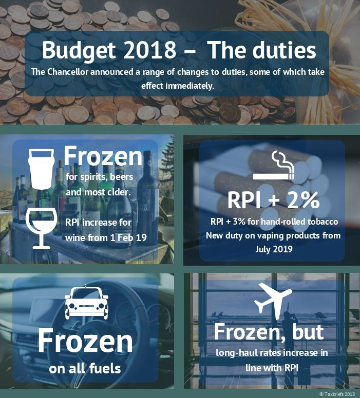 Budget 2018 - Key Duties